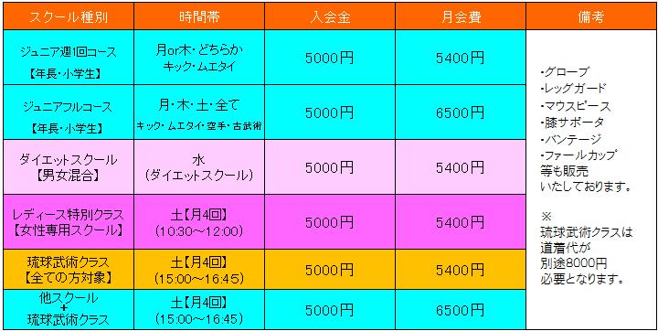 横浜キックボクシングジム TSKjapan スクール料金プラン