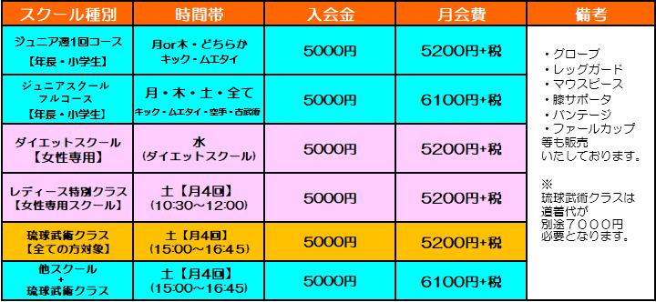 横浜キックボクシングジム TSKjapan 女性キック キッズキック シニアキック スクール料金プラン